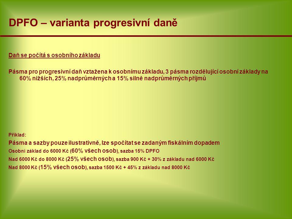 DPFO – varianta progresivní daně