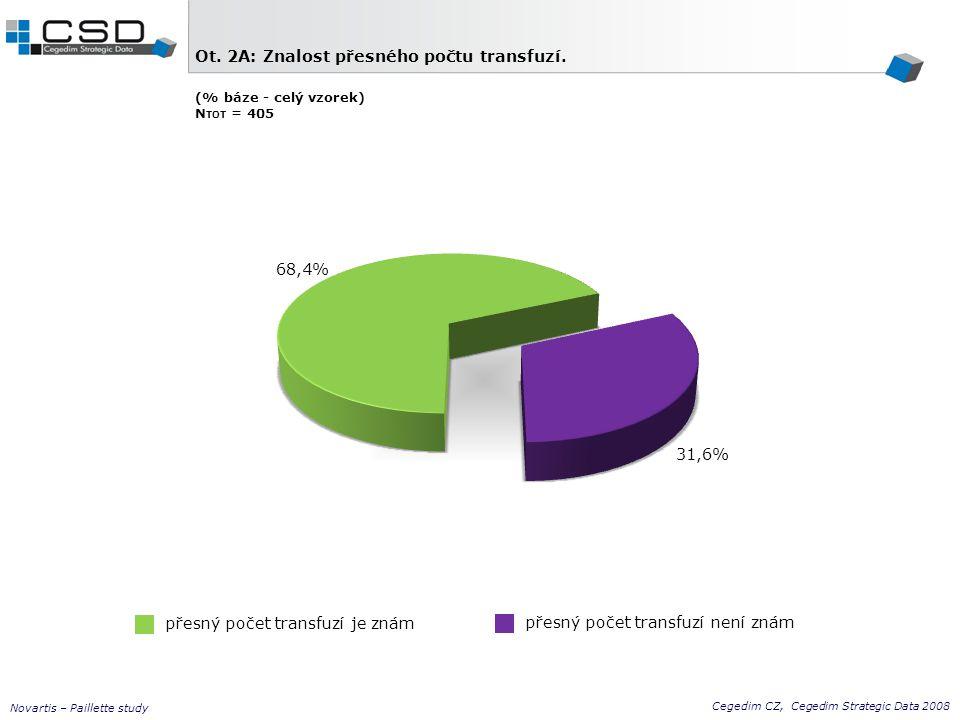 Ot. 2A: Znalost přesného počtu transfuzí.