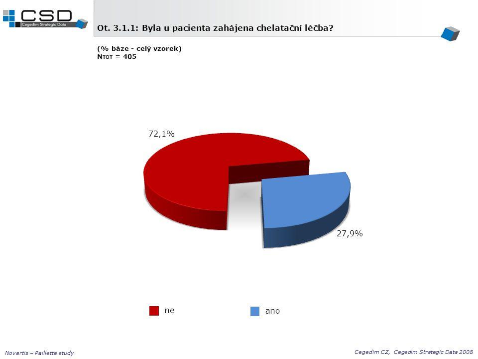 Ot. 3.1.1: Byla u pacienta zahájena chelatační léčba