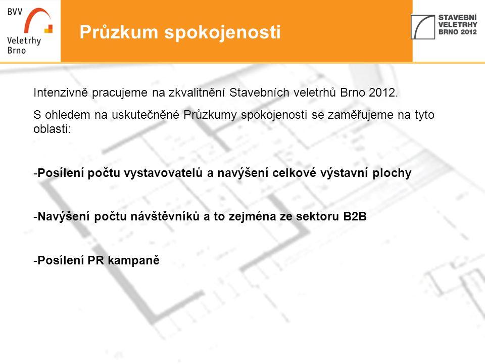 Průzkum spokojenosti Intenzivně pracujeme na zkvalitnění Stavebních veletrhů Brno 2012.