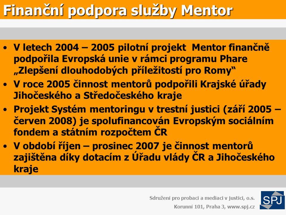 Finanční podpora služby Mentor