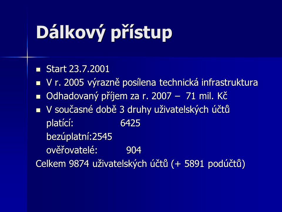 Dálkový přístup Start 23.7.2001. V r. 2005 výrazně posílena technická infrastruktura. Odhadovaný příjem za r. 2007 – 71 mil. Kč.