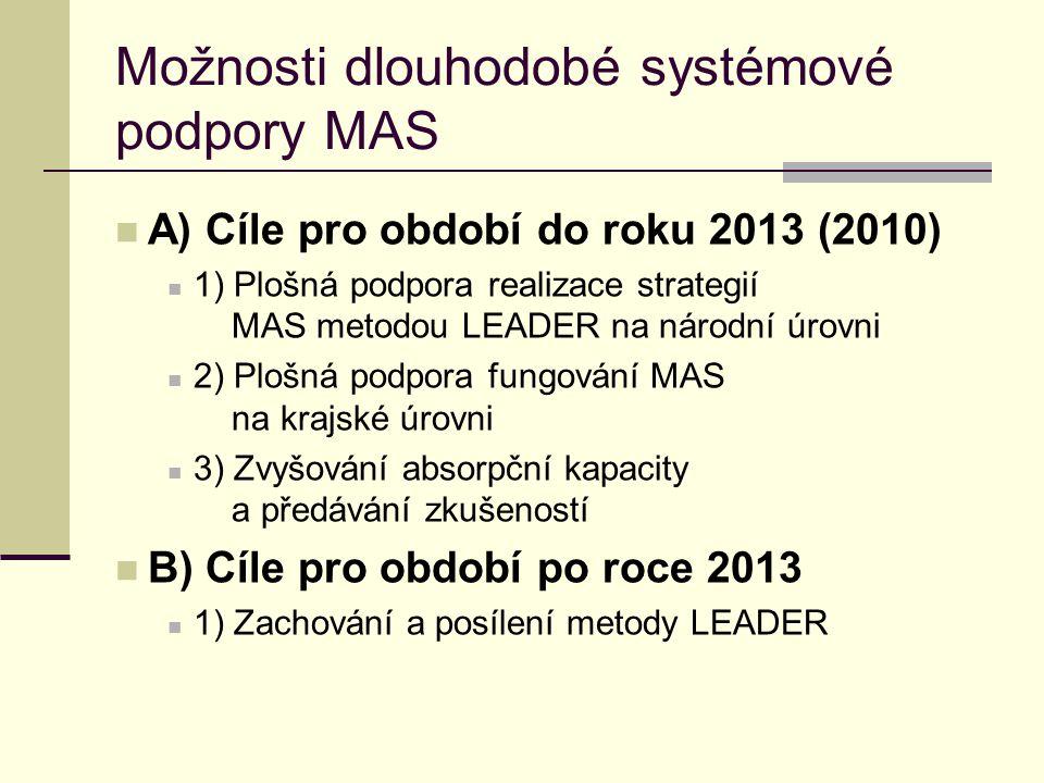 Možnosti dlouhodobé systémové podpory MAS