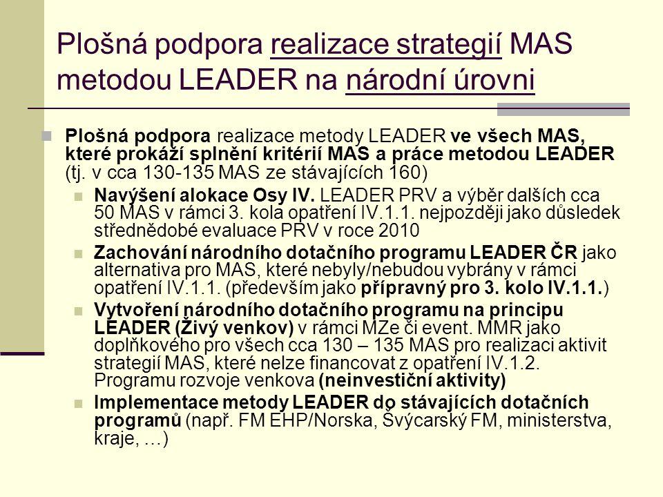 Plošná podpora realizace strategií MAS metodou LEADER na národní úrovni