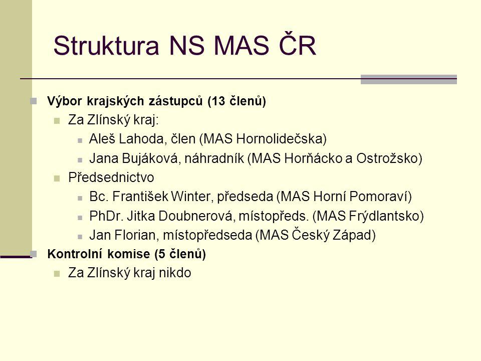 Struktura NS MAS ČR Za Zlínský kraj: