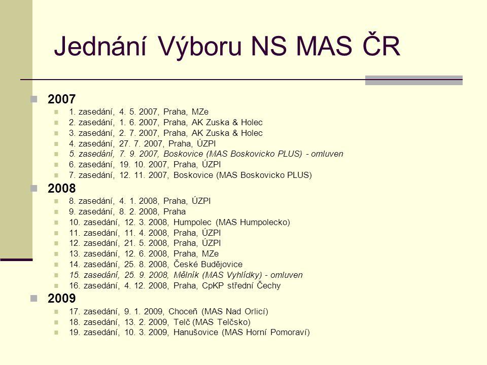 Jednání Výboru NS MAS ČR