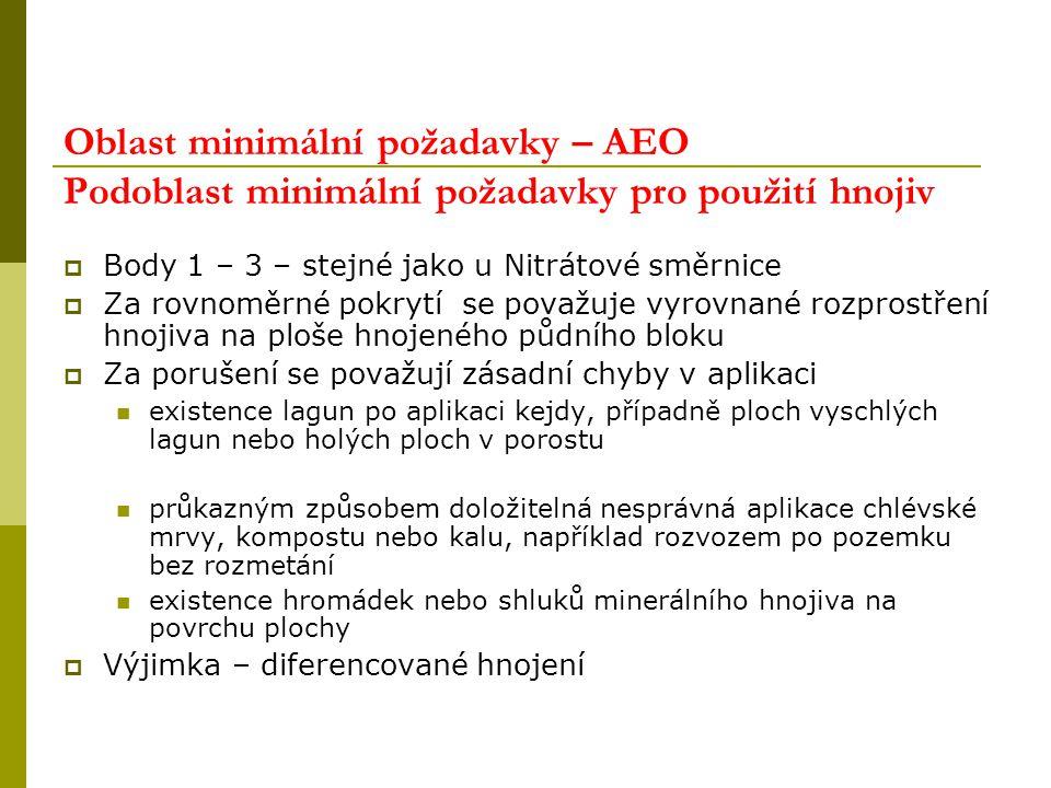 Oblast minimální požadavky – AEO Podoblast minimální požadavky pro použití hnojiv