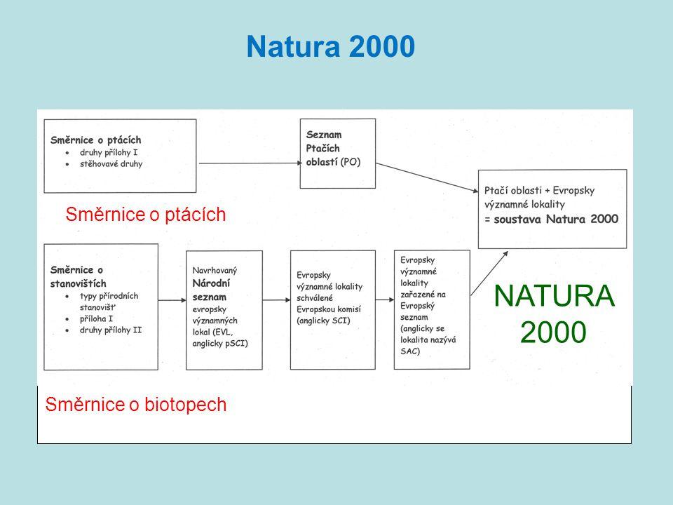 Natura 2000 Směrnice o ptácích NATURA 2000 Směrnice o biotopech