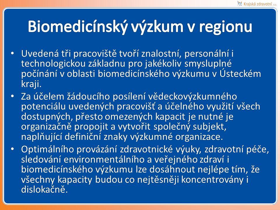 Biomedicínský výzkum v regionu
