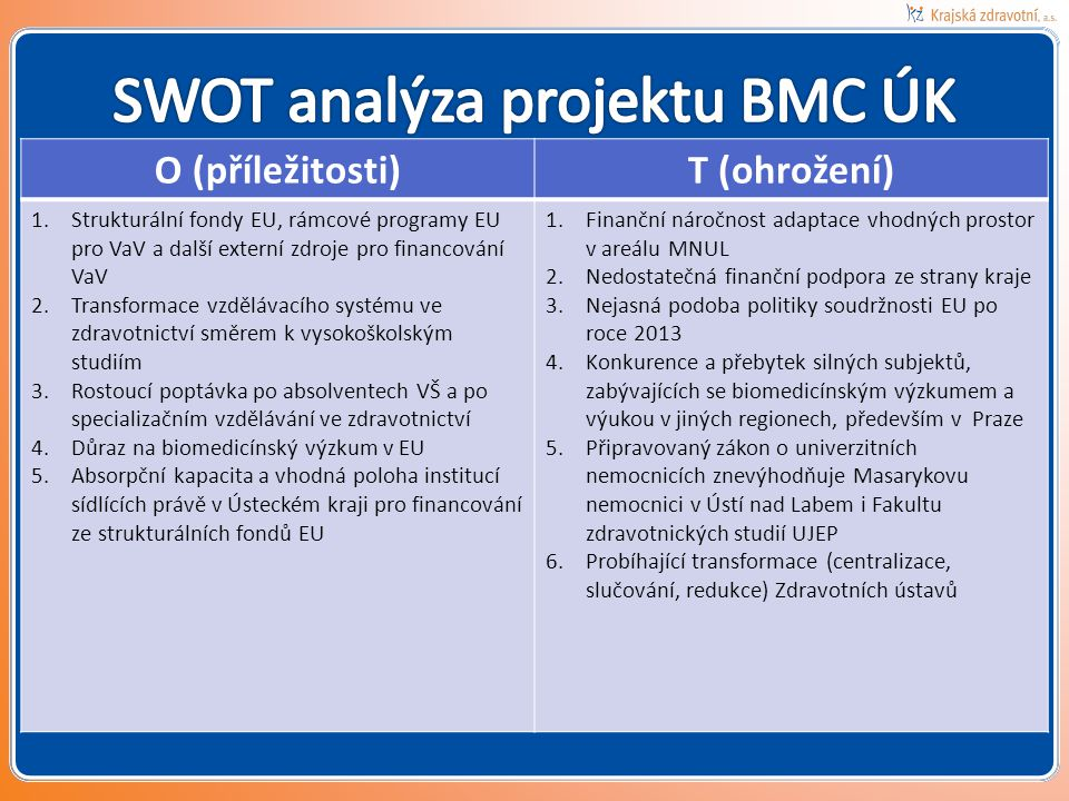 SWOT analýza projektu BMC ÚK