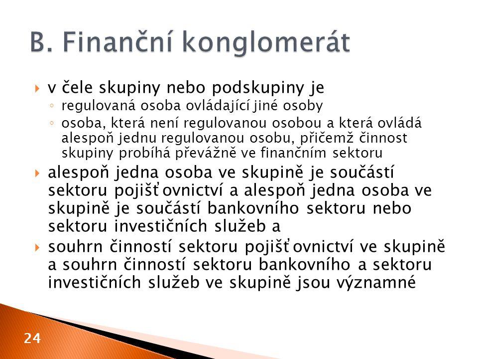 B. Finanční konglomerát