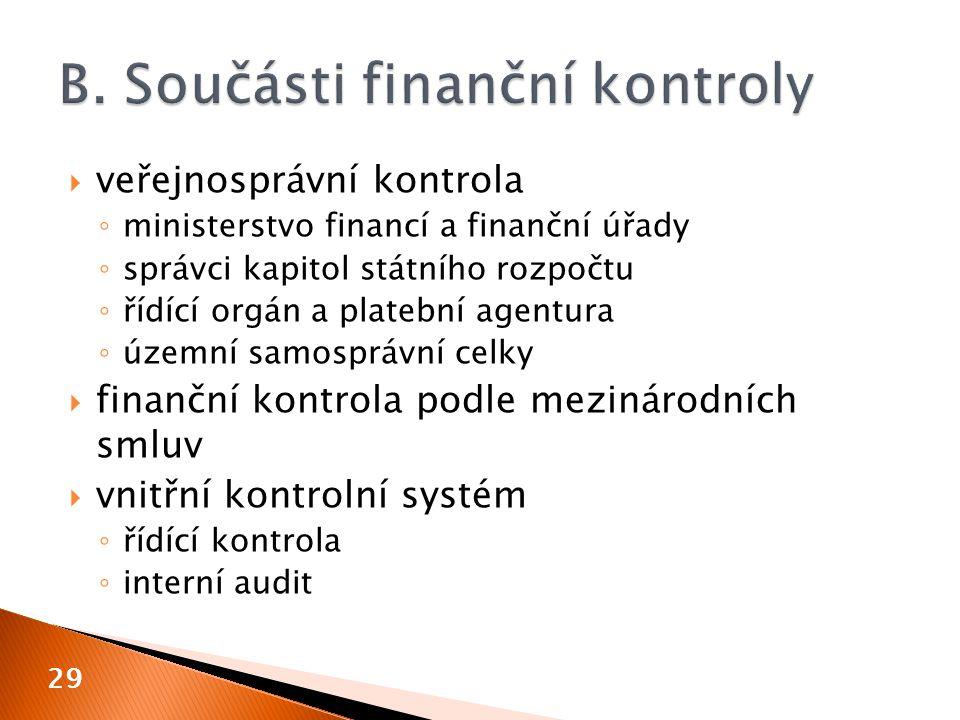 B. Součásti finanční kontroly