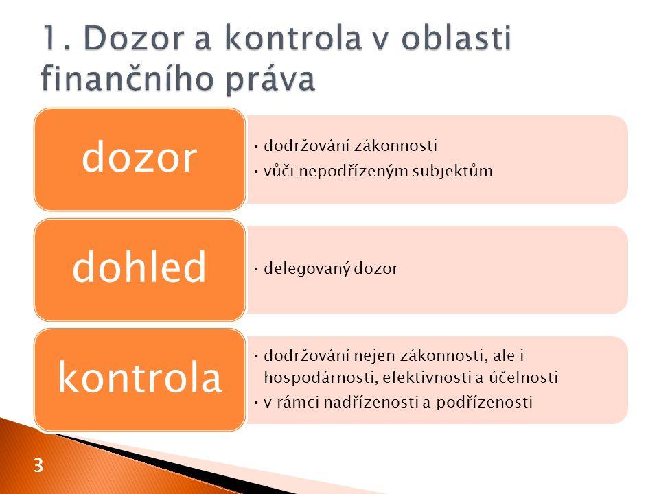 1. Dozor a kontrola v oblasti finančního práva