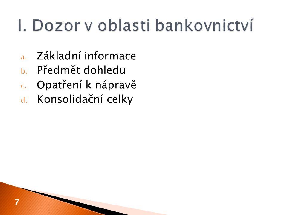 I. Dozor v oblasti bankovnictví