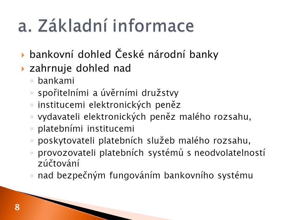 a. Základní informace bankovní dohled České národní banky