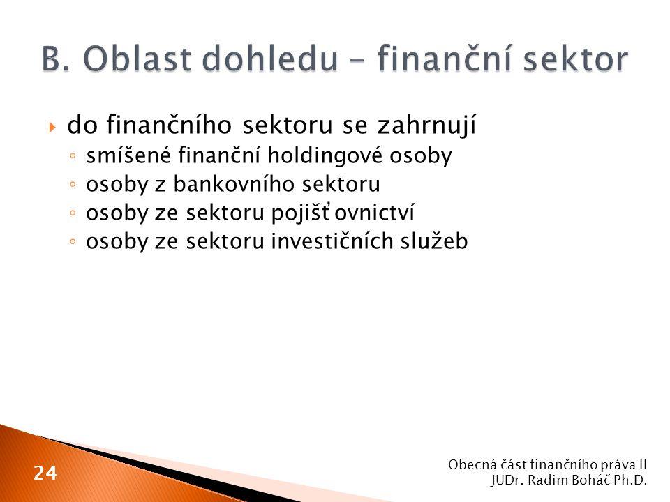B. Oblast dohledu – finanční sektor