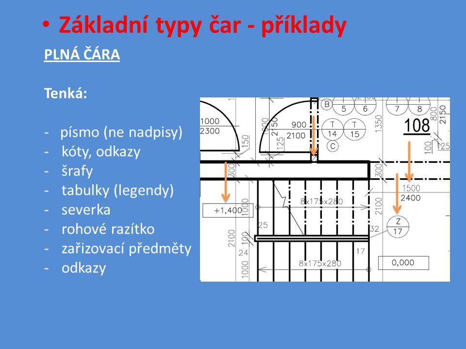 Základní typy čar - příklady