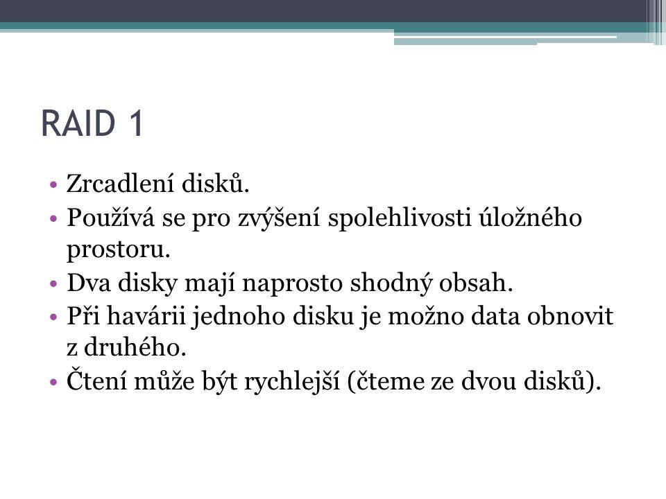RAID 1 Zrcadlení disků. Používá se pro zvýšení spolehlivosti úložného prostoru. Dva disky mají naprosto shodný obsah.