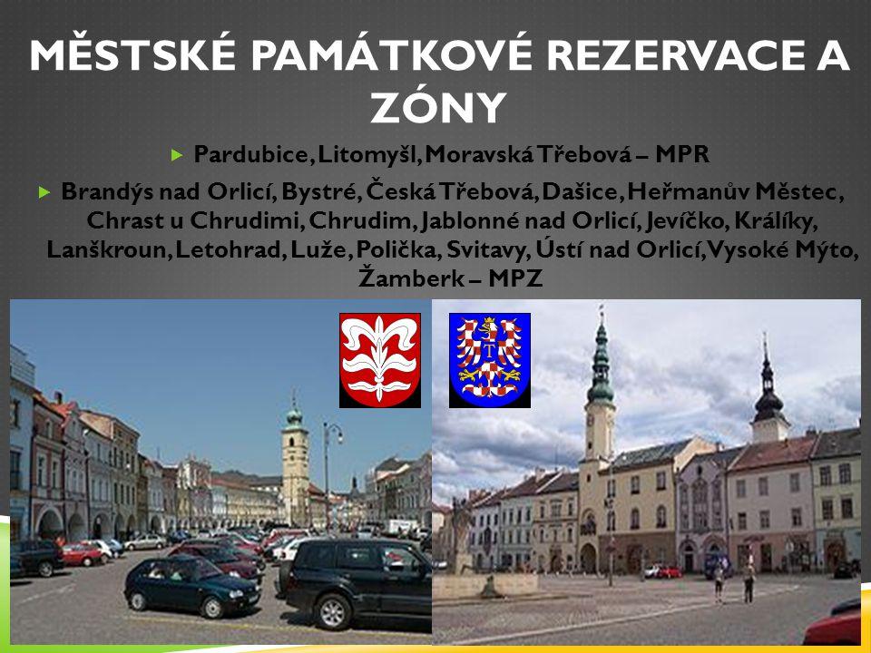 Městské památkové rezervace a zóny