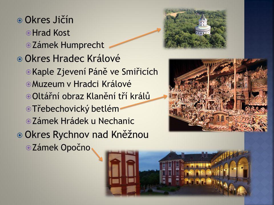 Okres Rychnov nad Kněžnou