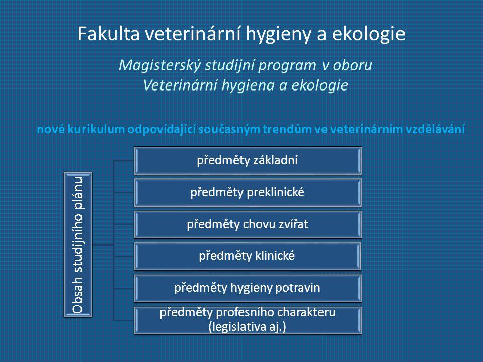 Magisterský studijní program v oboru Veterinární hygiena a ekologie