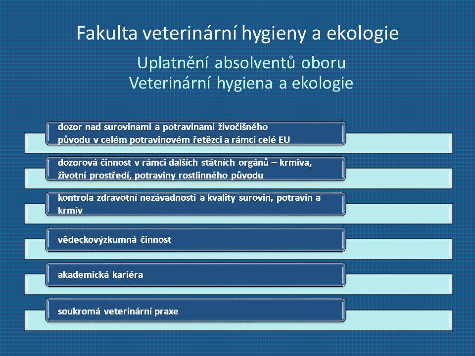 Uplatnění absolventů oboru Veterinární hygiena a ekologie