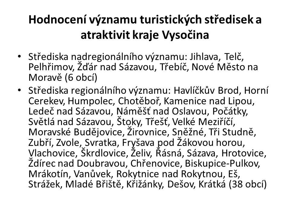Hodnocení významu turistických středisek a atraktivit kraje Vysočina