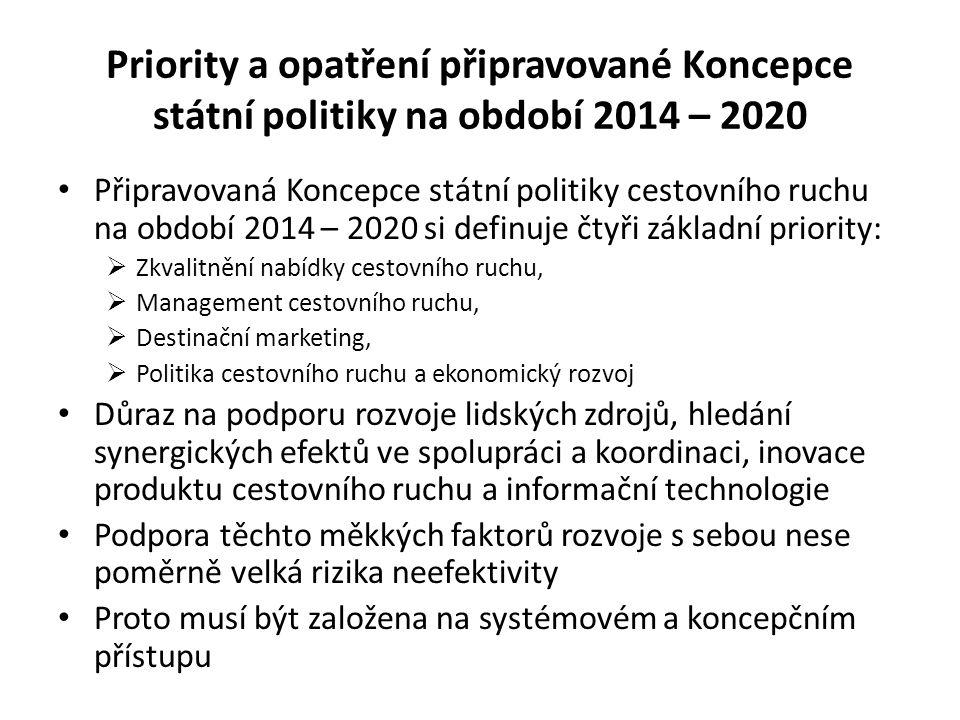 Priority a opatření připravované Koncepce státní politiky na období 2014 – 2020