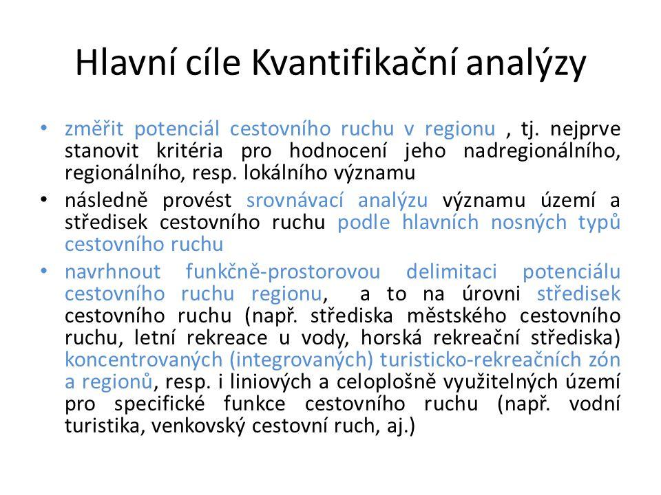 Hlavní cíle Kvantifikační analýzy