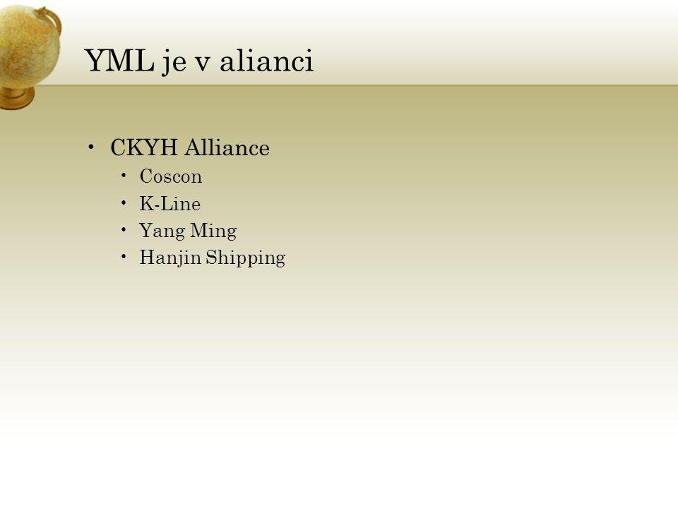 YML je v alianci CKYH Alliance Coscon K-Line Yang Ming Hanjin Shipping