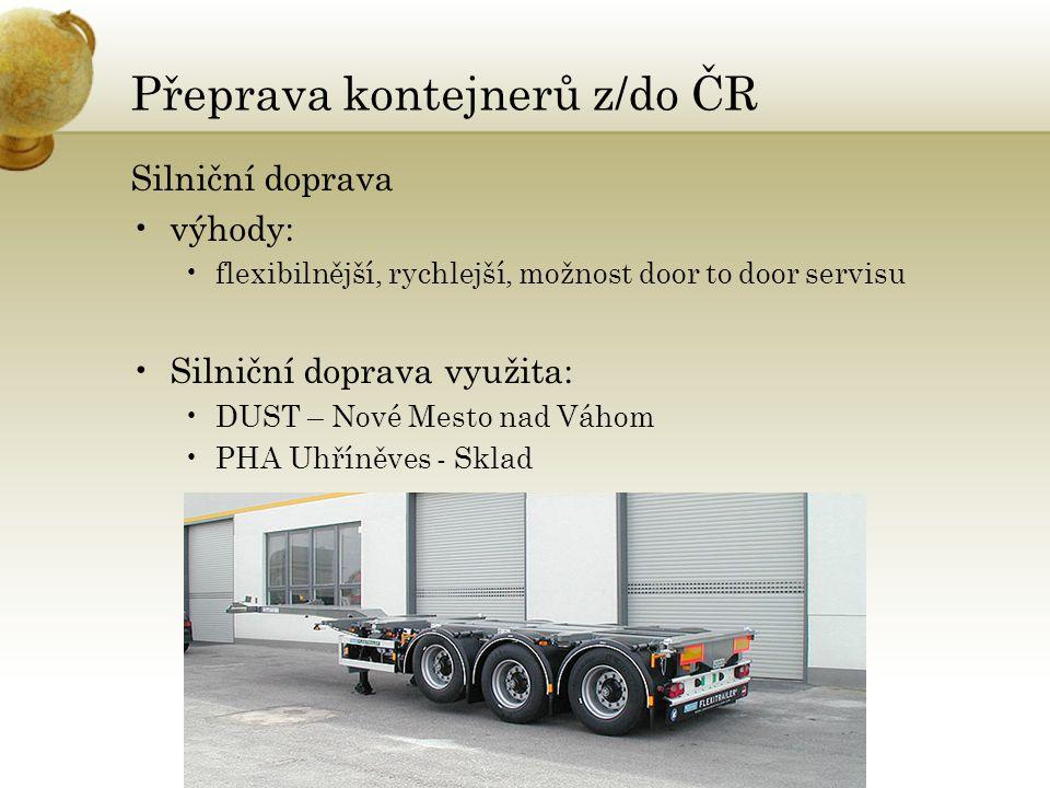 Přeprava kontejnerů z/do ČR