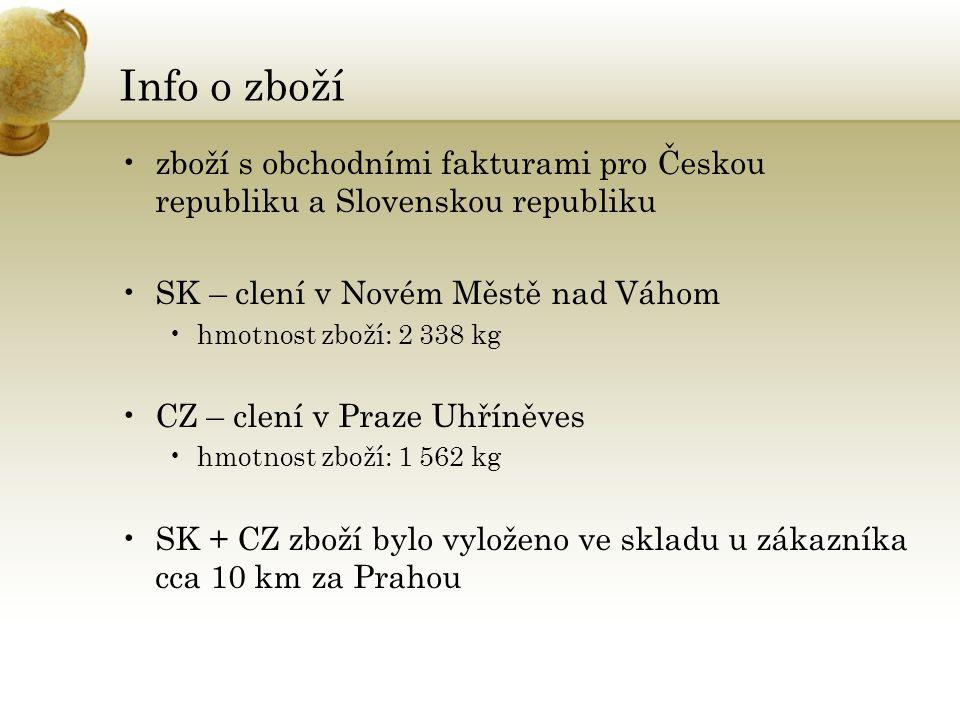 Info o zboží zboží s obchodními fakturami pro Českou republiku a Slovenskou republiku. SK – clení v Novém Městě nad Váhom.