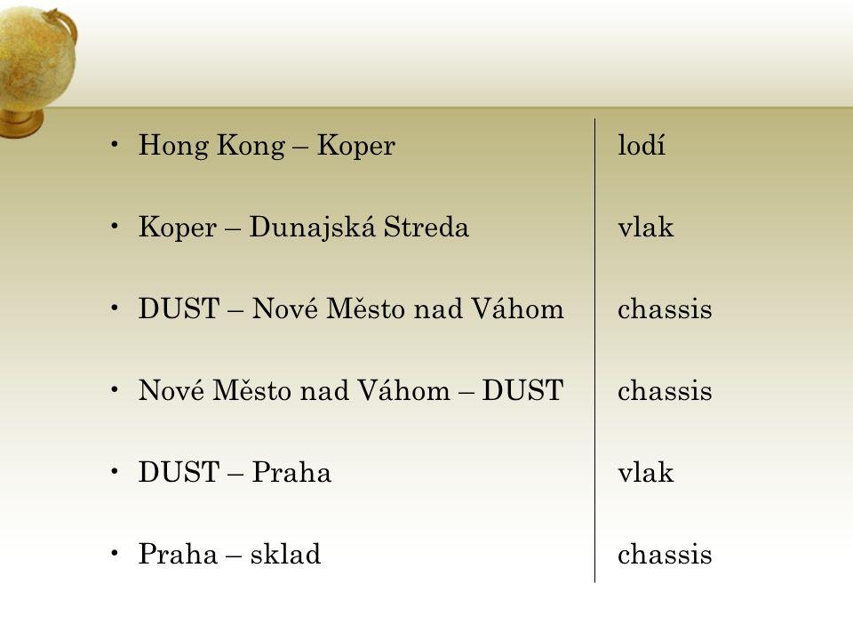 Hong Kong – Koper lodí Koper – Dunajská Streda vlak. DUST – Nové Město nad Váhom chassis. Nové Město nad Váhom – DUST chassis.
