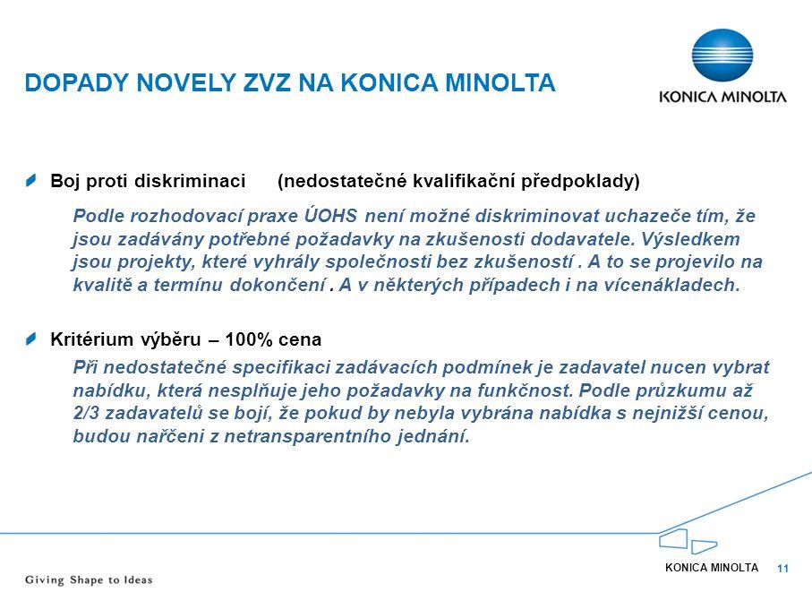 Dopady novely ZVZ na KONICA MINOLTA