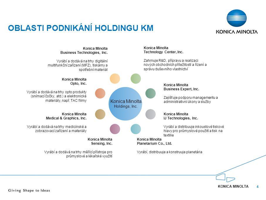 Oblasti podnikání holdingu KM