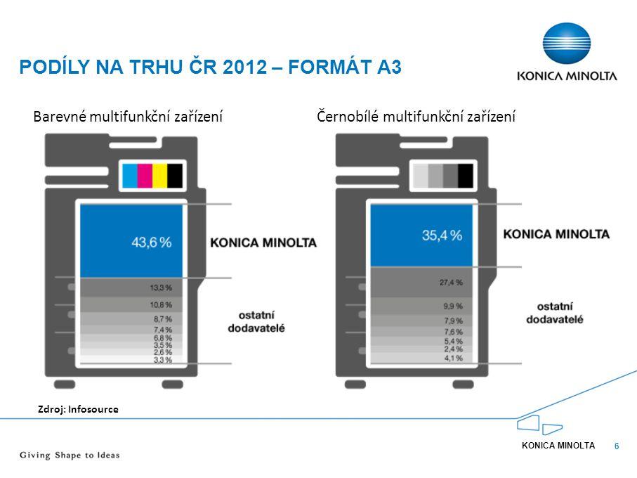 Podíly na trhu ČR 2012 – formát A3