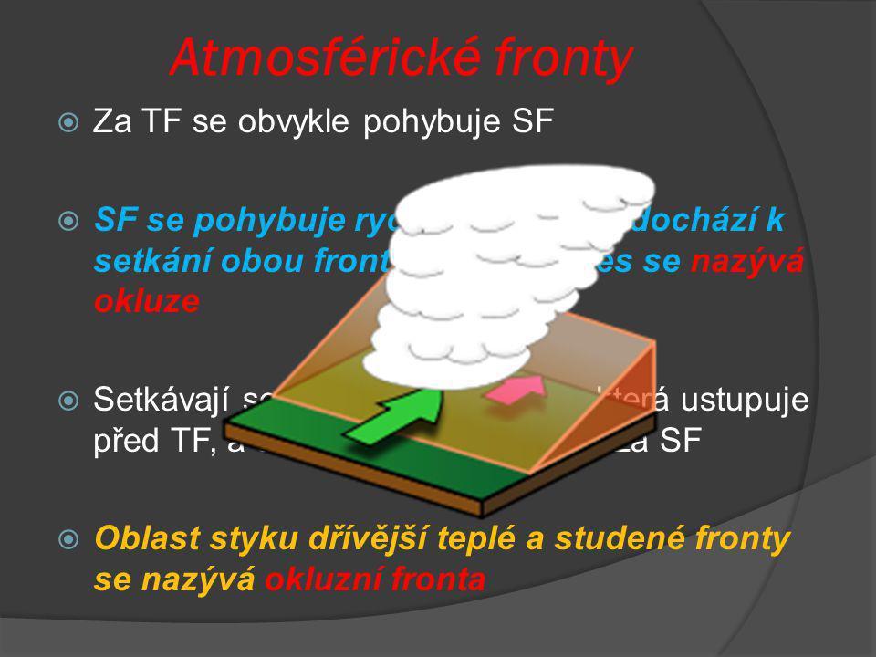 Atmosférické fronty Za TF se obvykle pohybuje SF