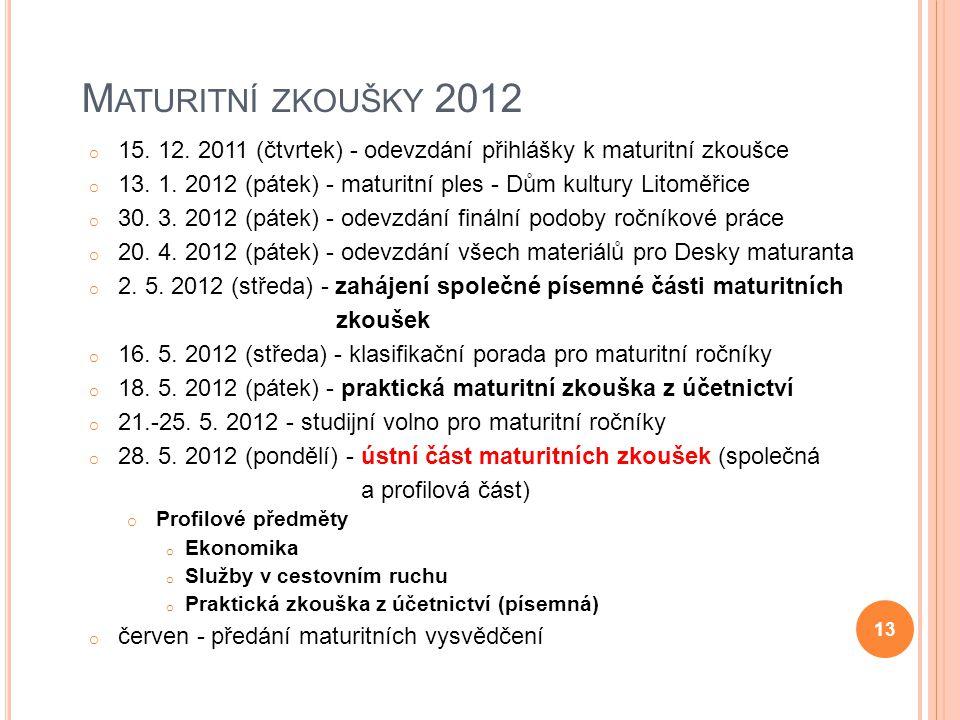 Maturitní zkoušky 2012 15. 12. 2011 (čtvrtek) - odevzdání přihlášky k maturitní zkoušce.