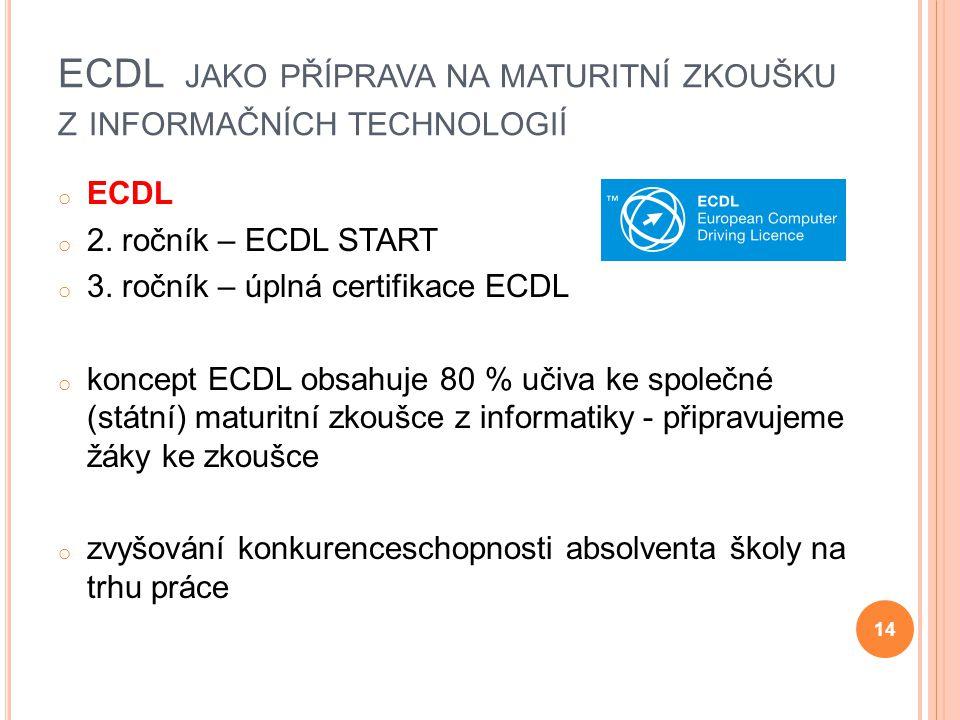 ECDL jako příprava na maturitní zkoušku z informačních technologií