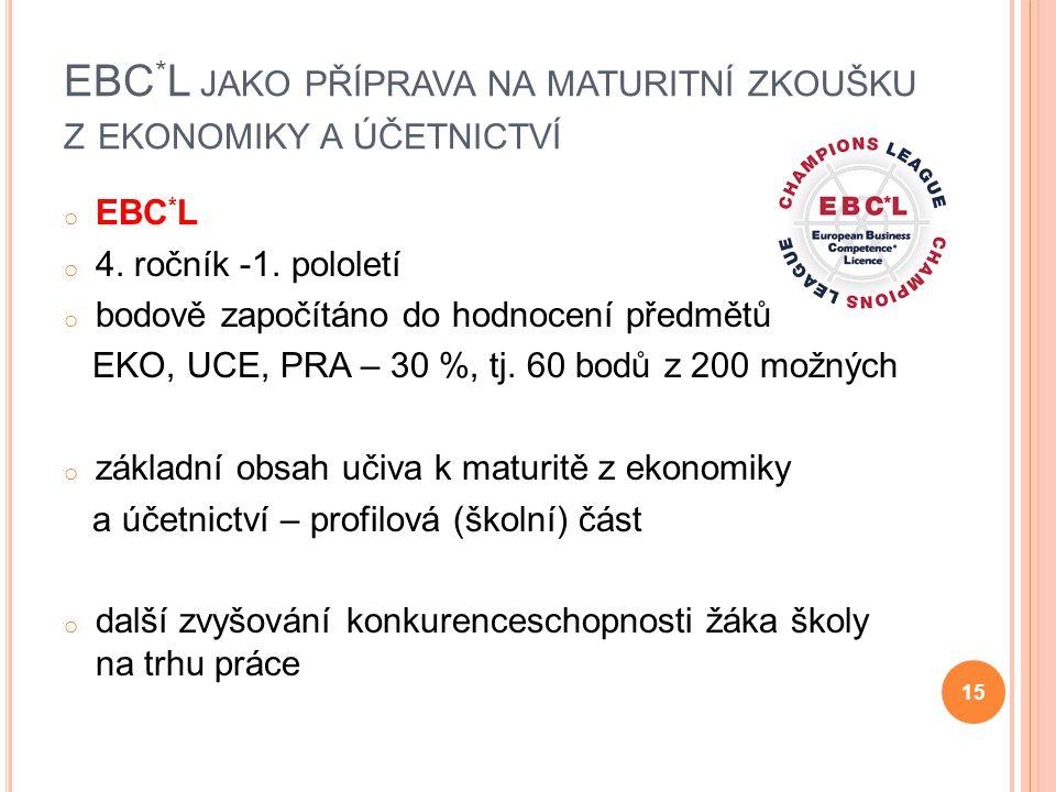 EBC*L jako příprava na maturitní zkoušku z ekonomiky a účetnictví