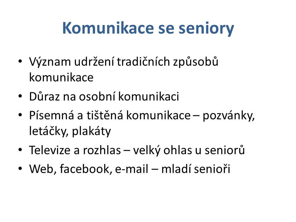 Komunikace se seniory Význam udržení tradičních způsobů komunikace