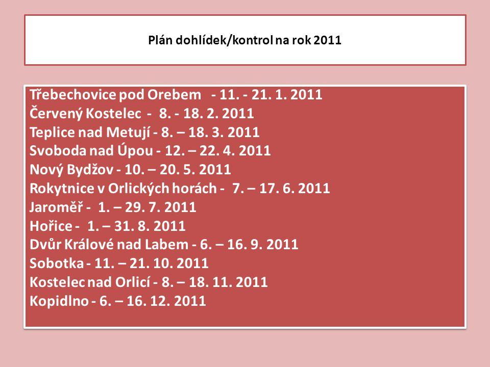Plán dohlídek/kontrol na rok 2011