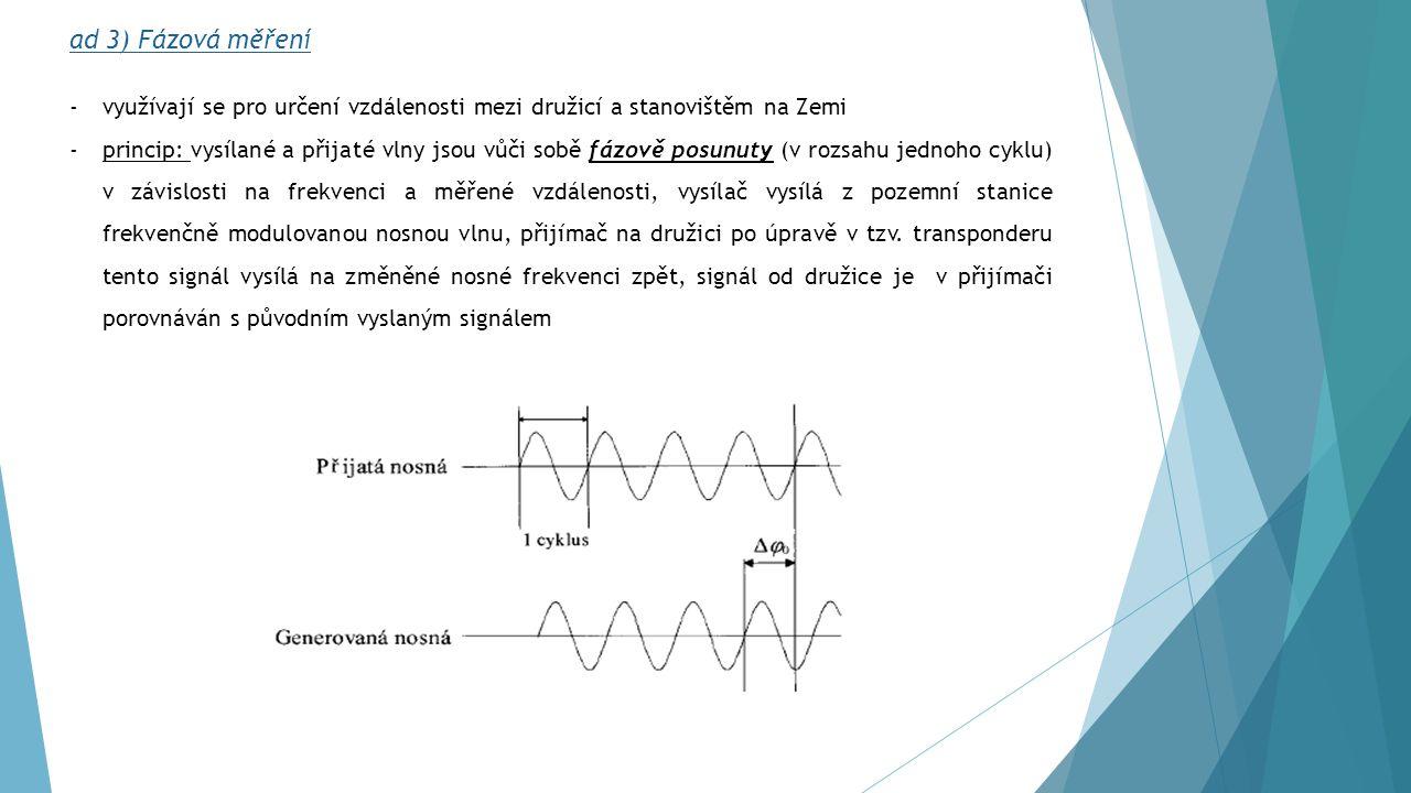 ad 3) Fázová měření využívají se pro určení vzdálenosti mezi družicí a stanovištěm na Zemi.