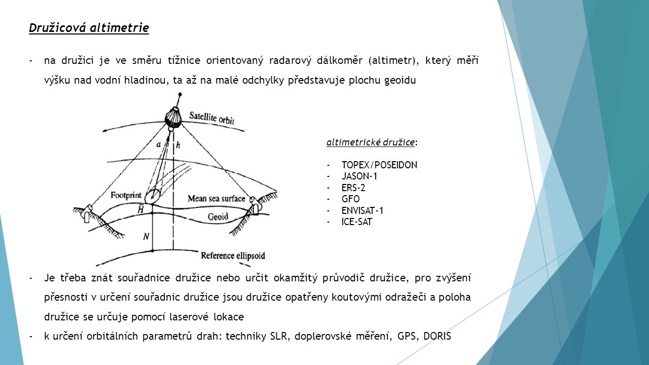 Družicová altimetrie