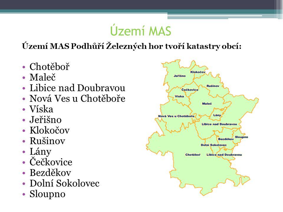 Území MAS Chotěboř Maleč Libice nad Doubravou Nová Ves u Chotěboře