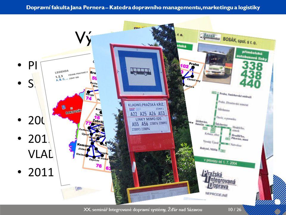 Vývoj integrace 1/2 PID 1991 – 2007 / 2009 SID 2005 – 2009 / 2010