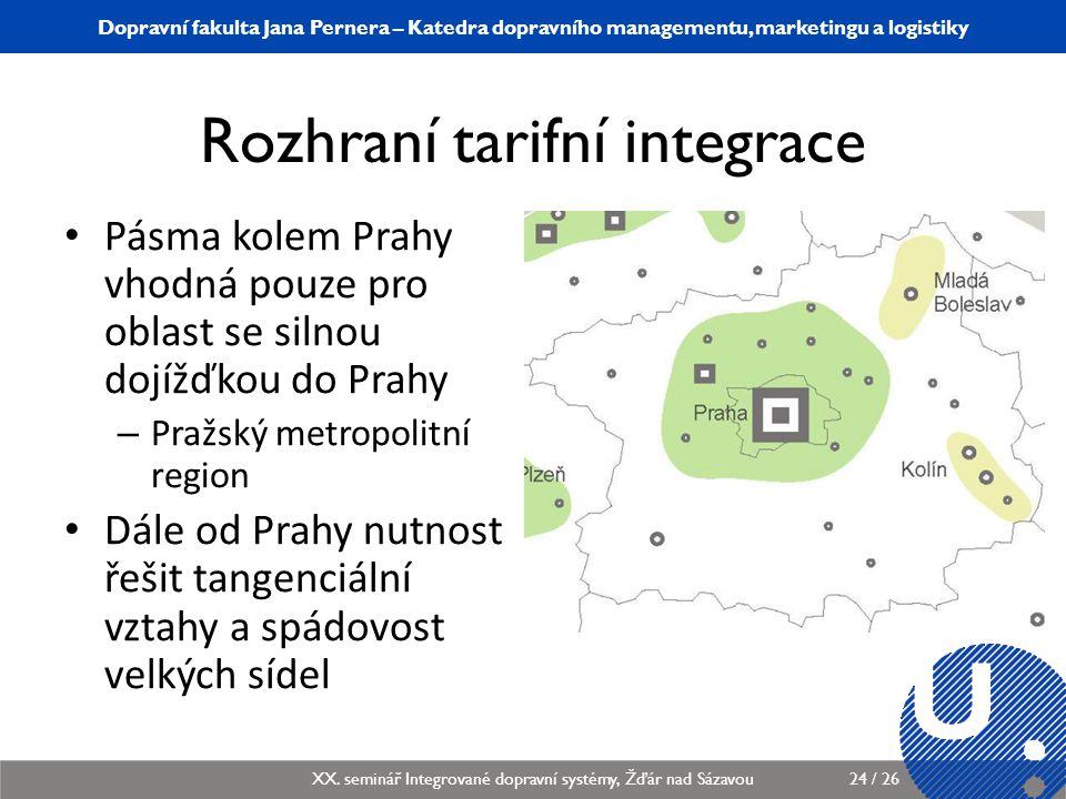 Rozhraní tarifní integrace