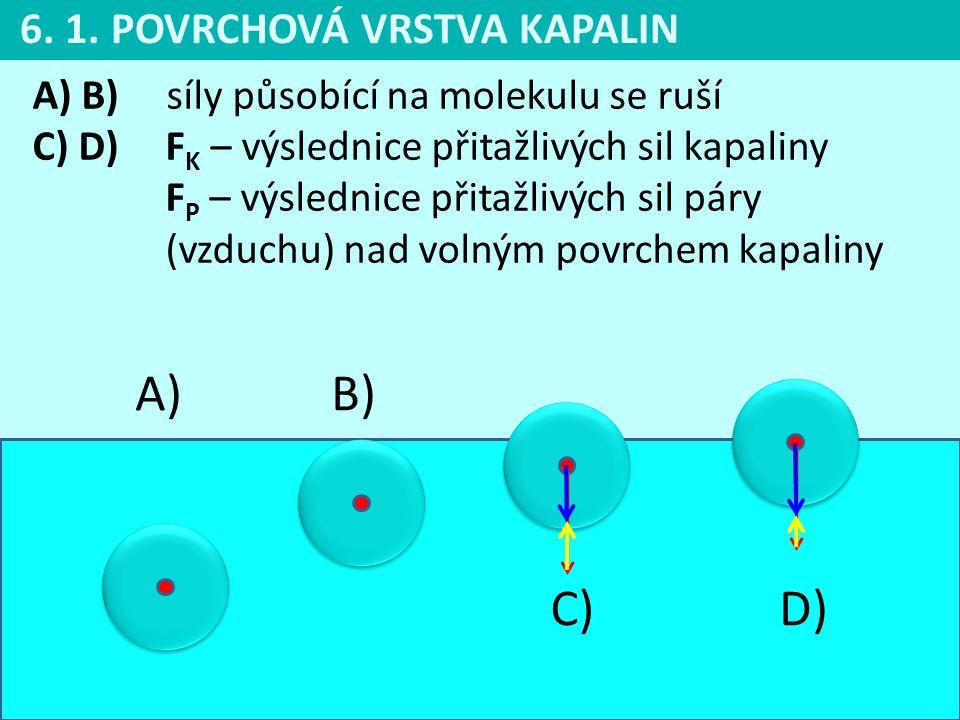 A) B) C) D) 6. 1. POVRCHOVÁ VRSTVA KAPALIN