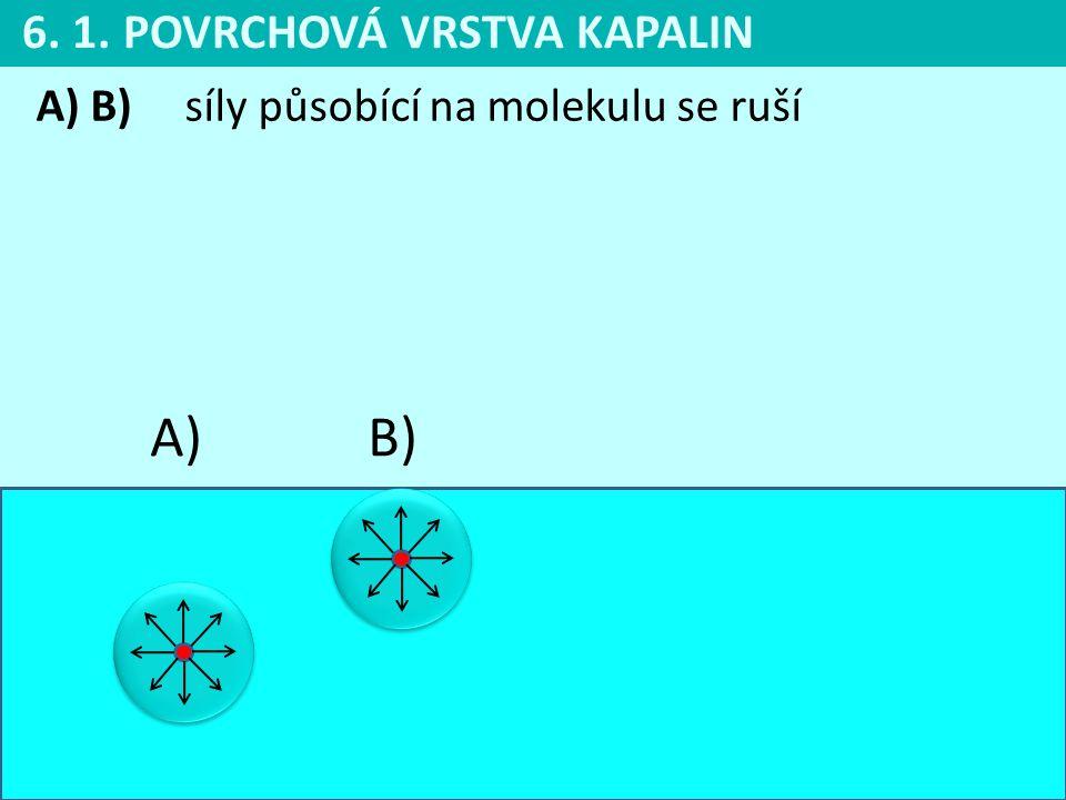 A) B) 6. 1. POVRCHOVÁ VRSTVA KAPALIN