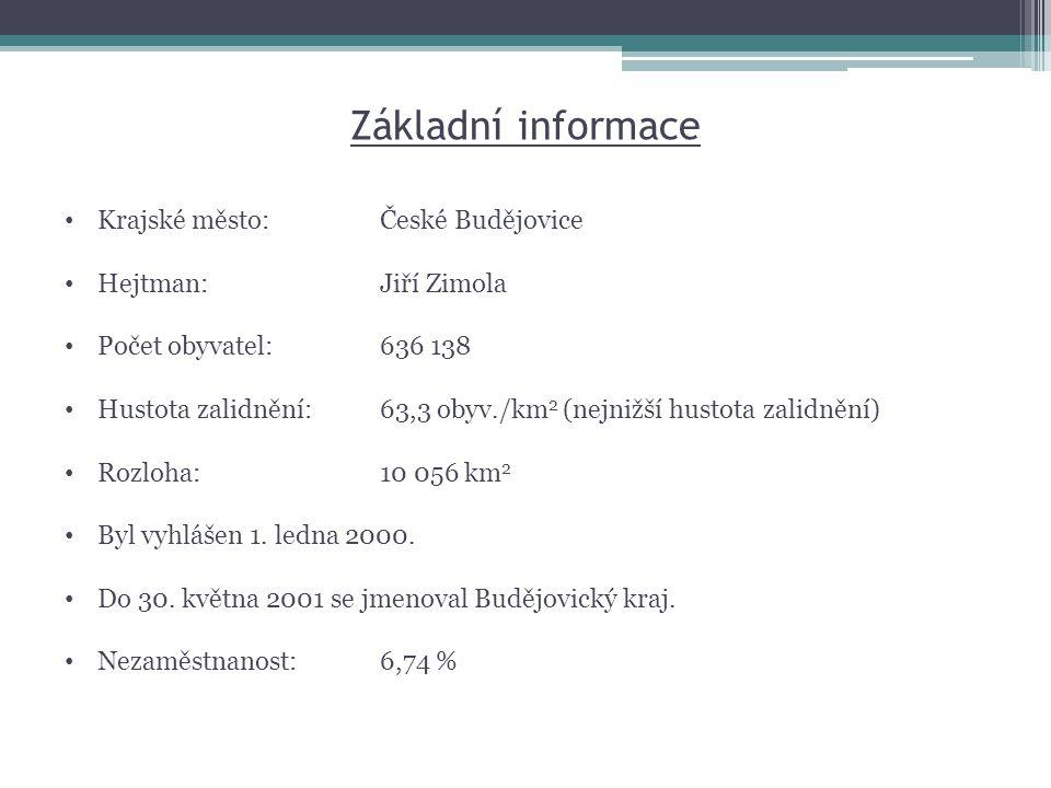 Základní informace Krajské město: České Budějovice